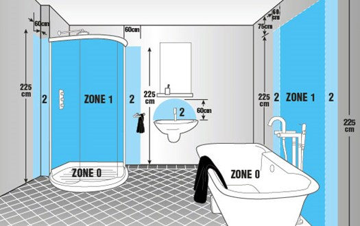 Understanding ip ratings and bathroom zones tap warehouse for Zone 0 bathroom lights