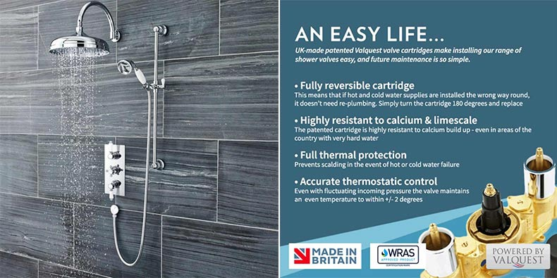 The Ultimate Guide To Shower Valves Tap Warehouse